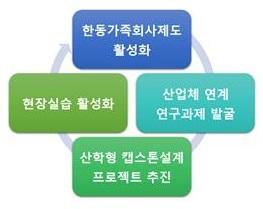 제목 없음2